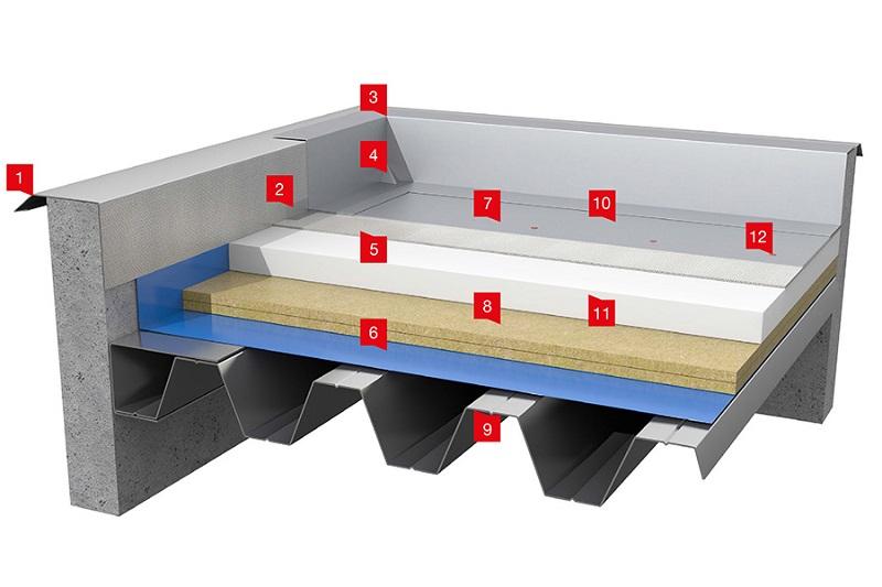 Mechanicky kotvená střecha řez